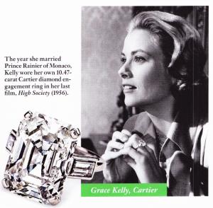 Bague Grace Kelly